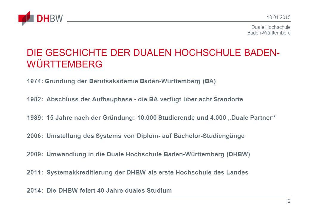 DIE GESCHICHTE DER DUALEN HOCHSCHULE BADEN-WÜRTTEMBERG