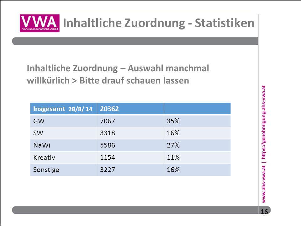 Inhaltliche Zuordnung - Statistiken
