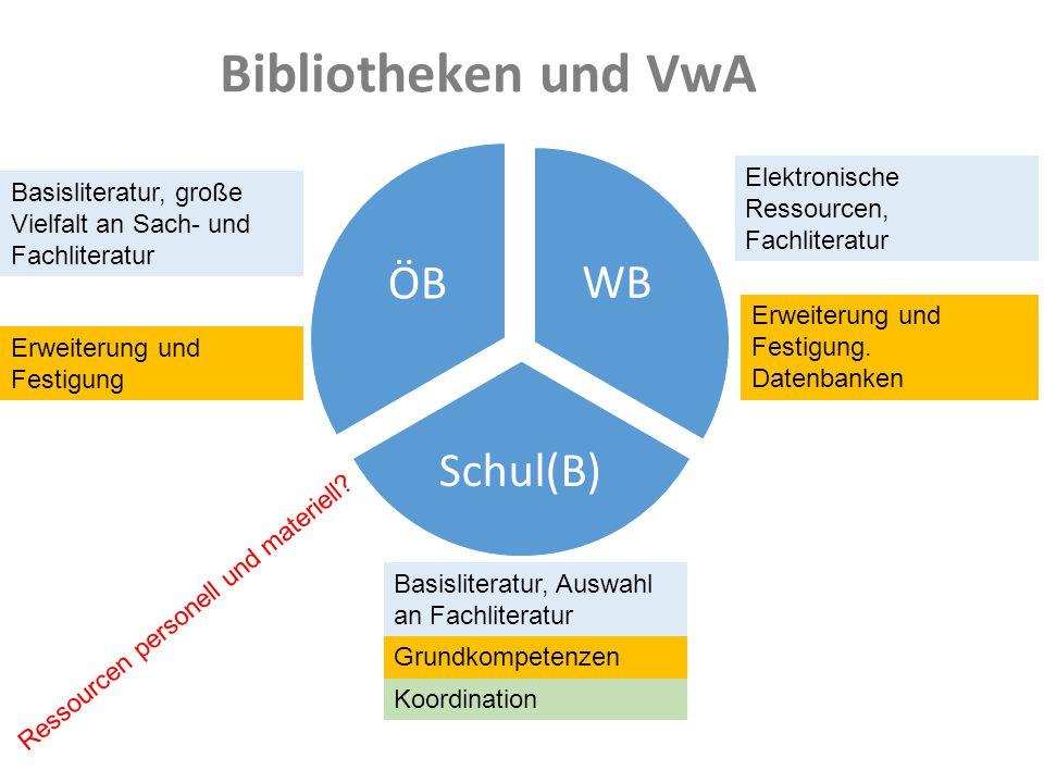 Bibliotheken und VwA ÖB WB Schul(B)