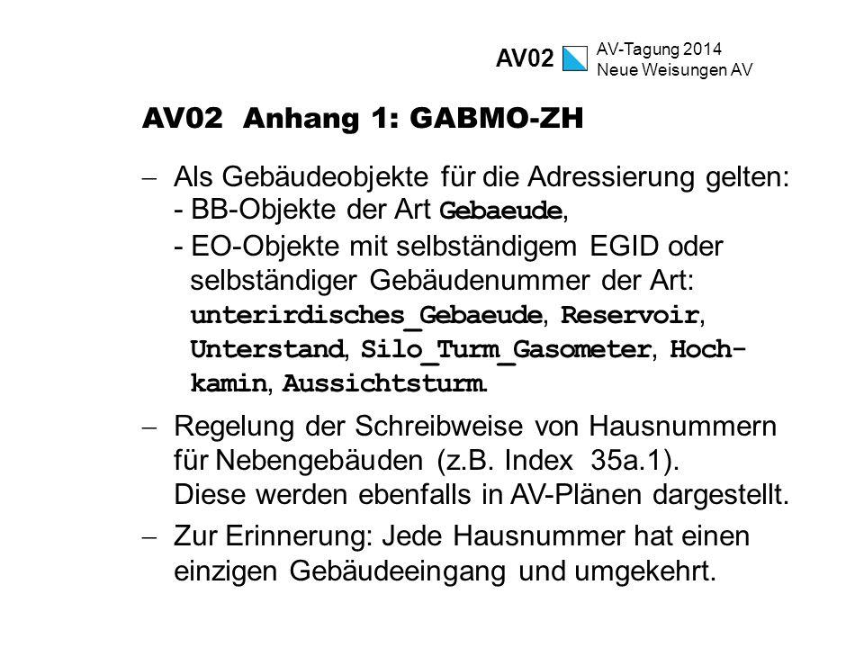 AV02 AV02 Anhang 1: GABMO-ZH.