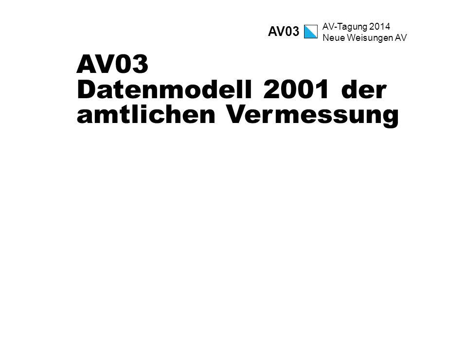 AV03 Datenmodell 2001 der amtlichen Vermessung