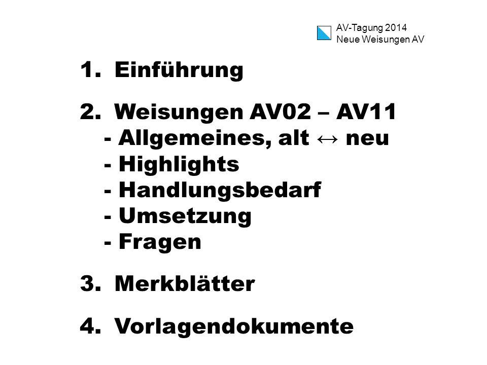 Einführung Weisungen AV02 – AV11 - Allgemeines, alt ↔ neu - Highlights - Handlungsbedarf - Umsetzung - Fragen.