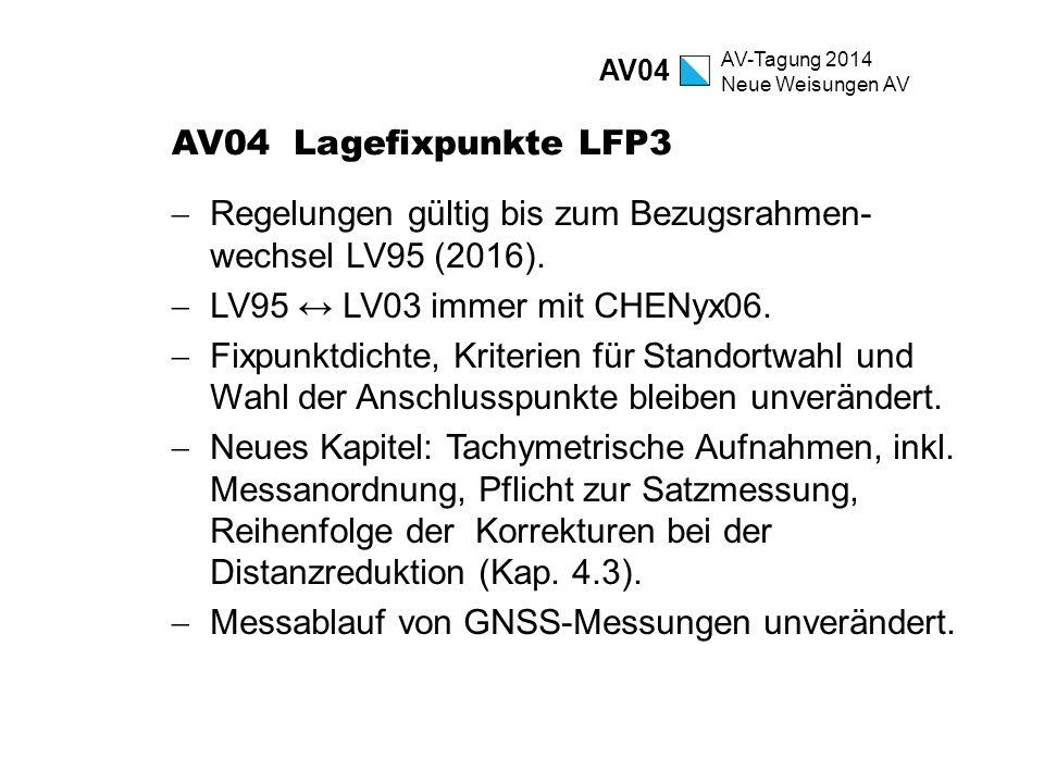Regelungen gültig bis zum Bezugsrahmen-wechsel LV95 (2016).