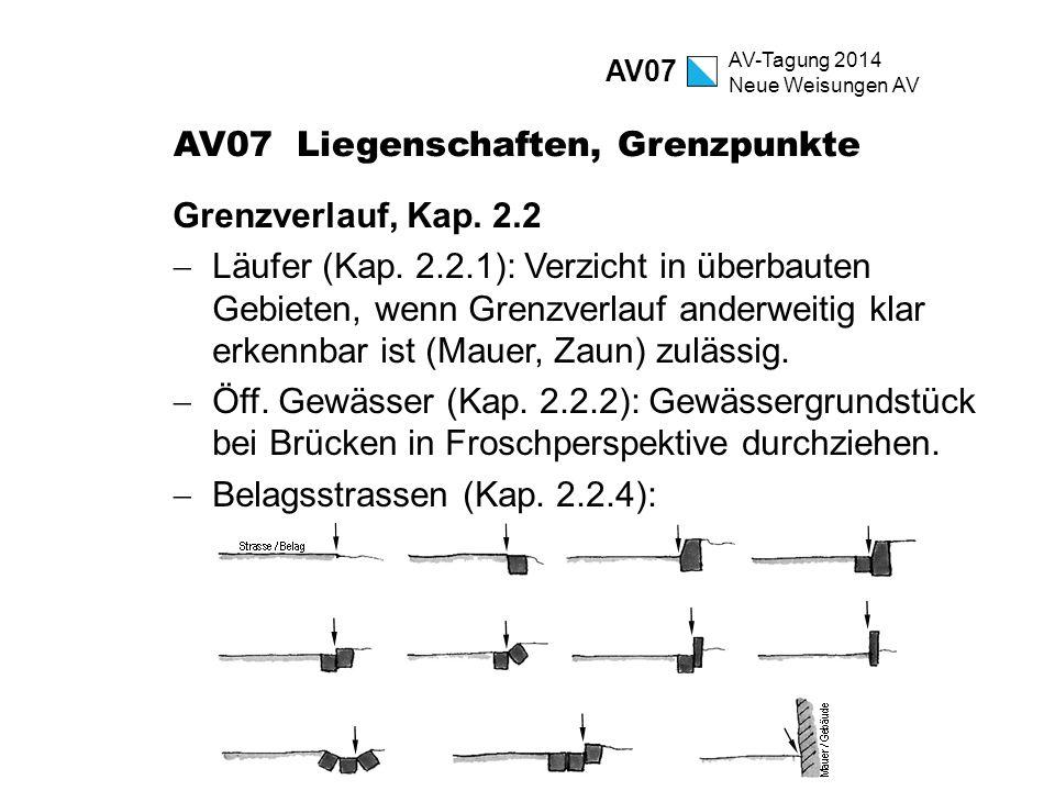 AV07 Liegenschaften, Grenzpunkte