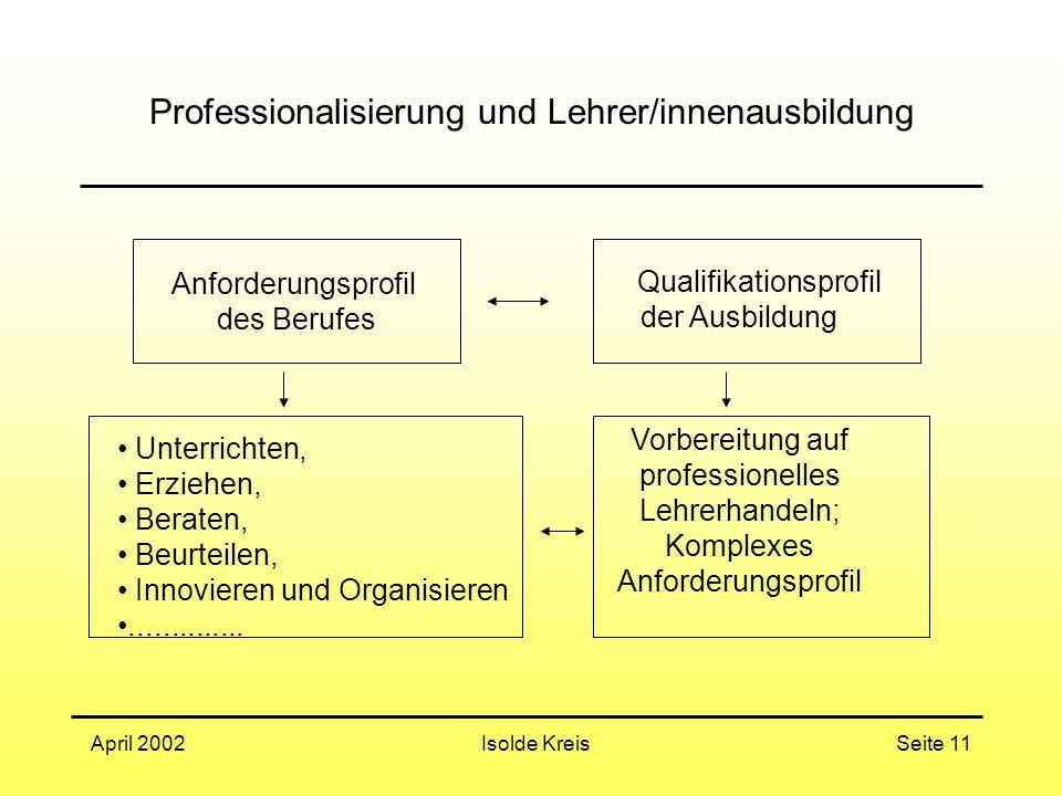 Professionalisierung und Lehrer/innenausbildung