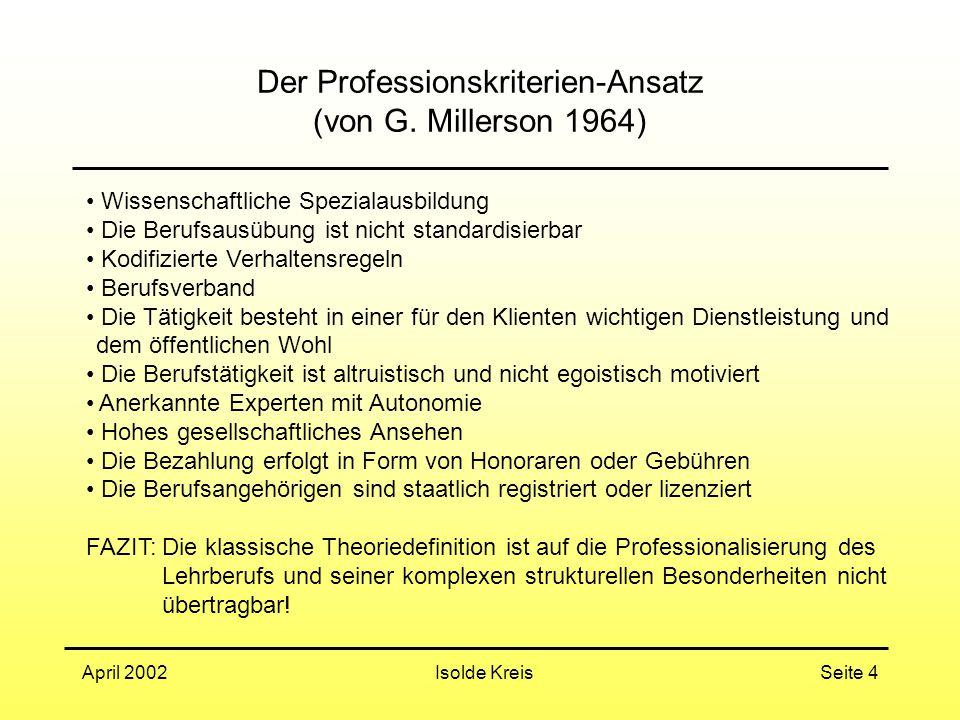 Der Professionskriterien-Ansatz (von G. Millerson 1964)