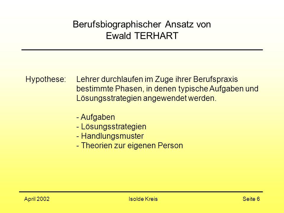 Berufsbiographischer Ansatz von Ewald TERHART
