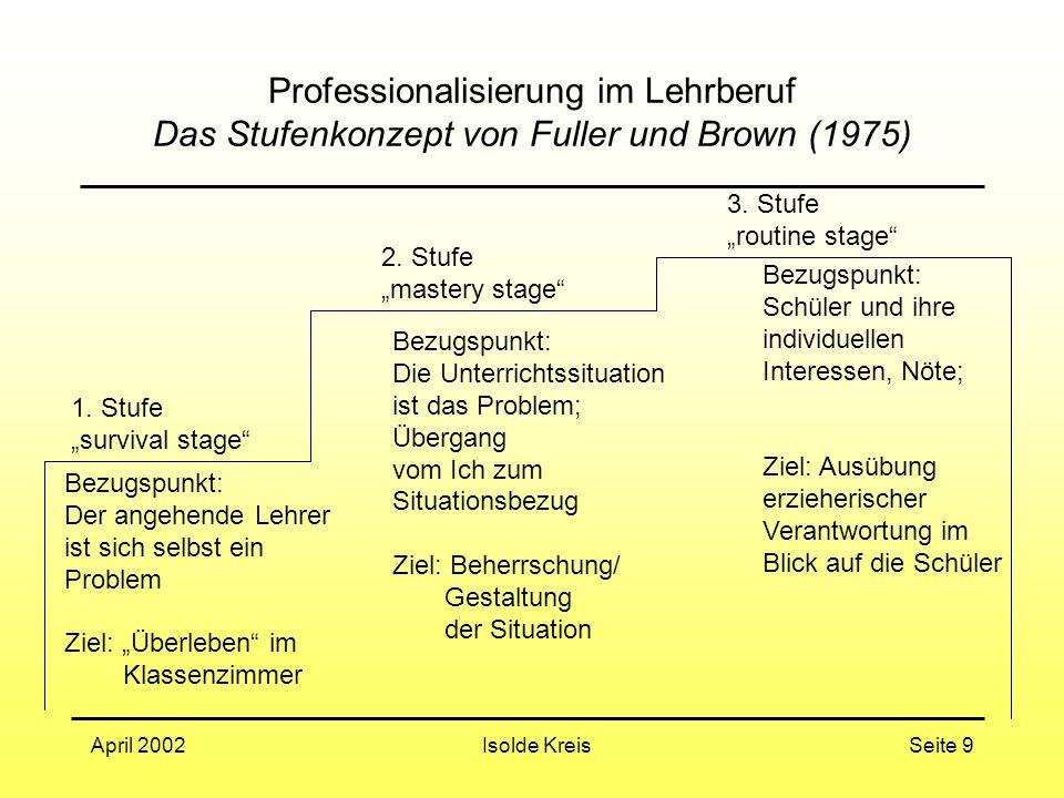 Professionalisierung im Lehrberuf Das Stufenkonzept von Fuller und Brown (1975)