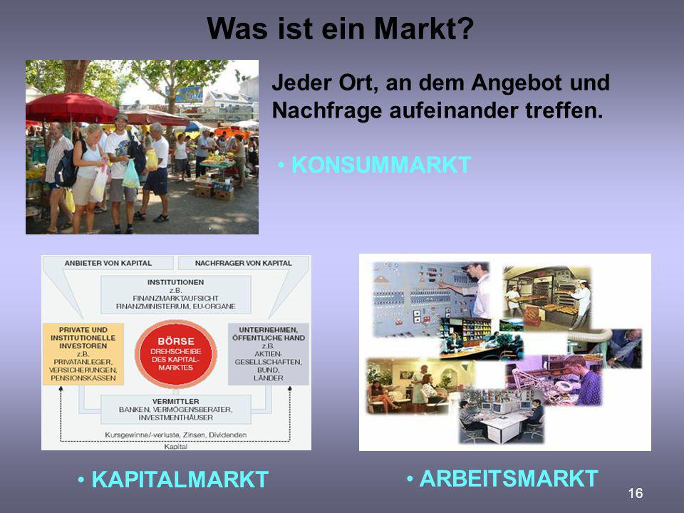 Was ist ein Markt Jeder Ort, an dem Angebot und