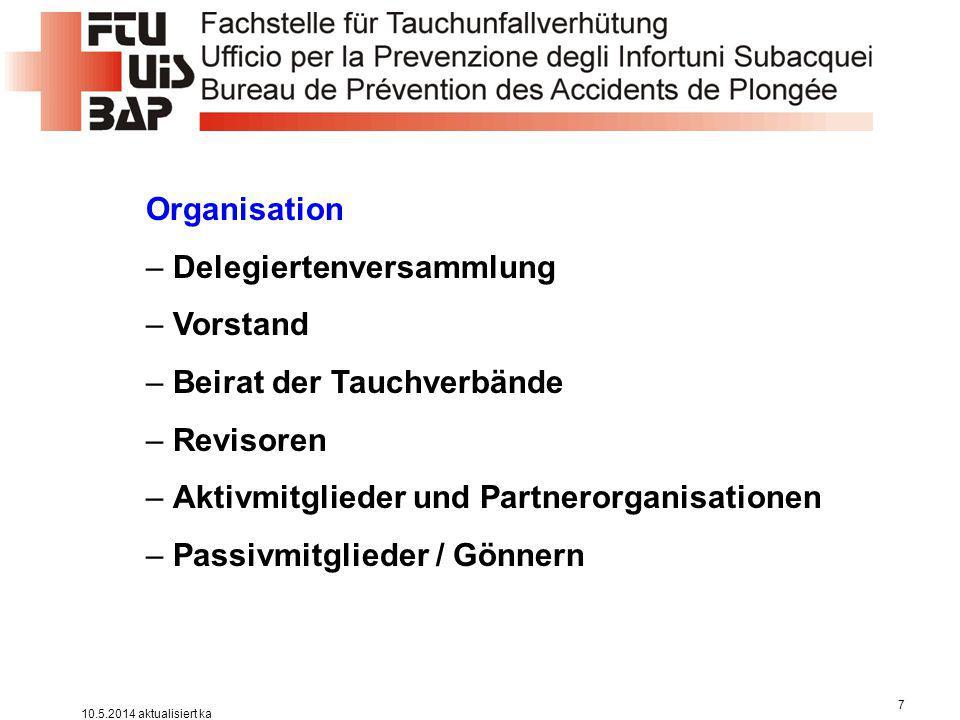 – Delegiertenversammlung – Vorstand – Beirat der Tauchverbände