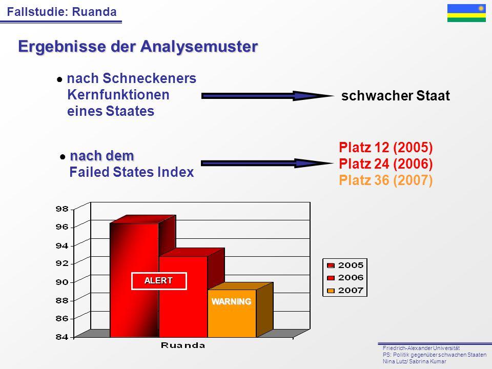 Ergebnisse der Analysemuster