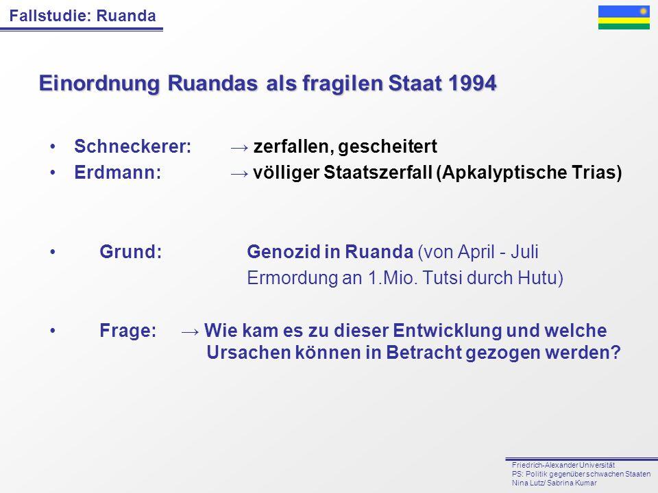 Einordnung Ruandas als fragilen Staat 1994
