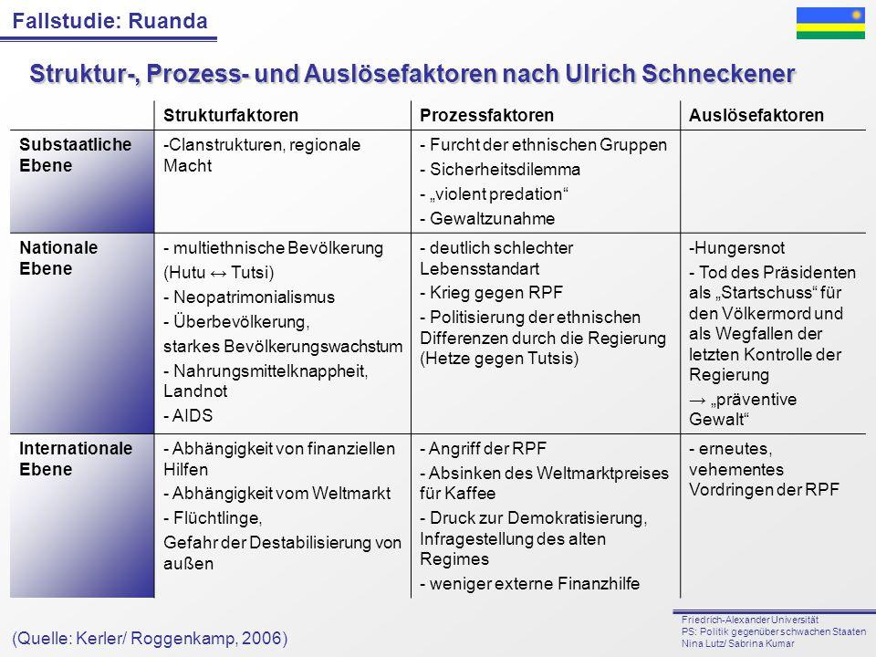 Struktur-, Prozess- und Auslösefaktoren nach Ulrich Schneckener