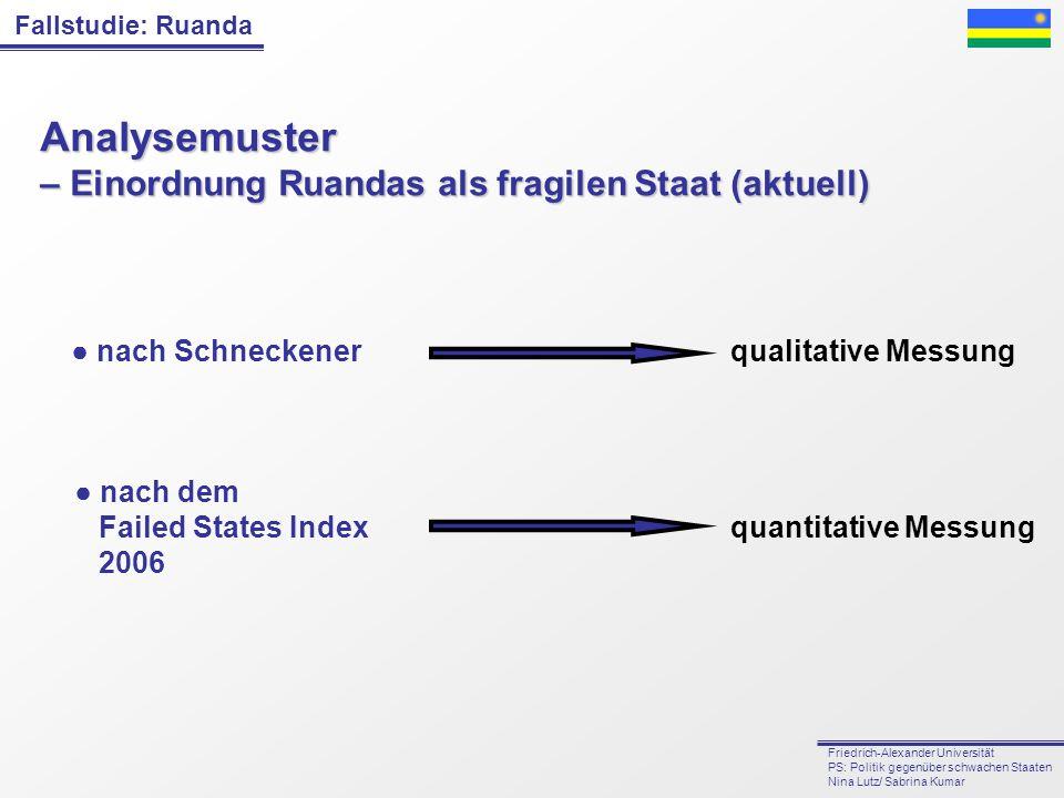 Fantastisch Operative Analysevorlage Galerie - Beispiel ...