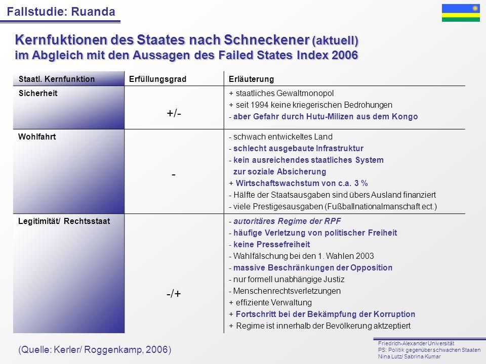 Kernfuktionen des Staates nach Schneckener (aktuell)