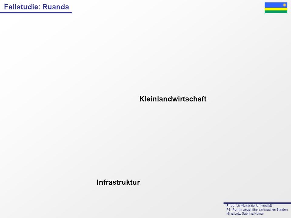 Kleinlandwirtschaft Infrastruktur Friedrich-Alexander Universität
