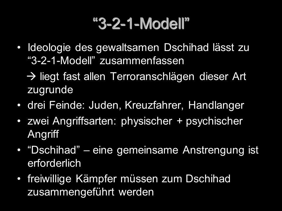 3-2-1-Modell Ideologie des gewaltsamen Dschihad lässt zu 3-2-1-Modell zusammenfassen.