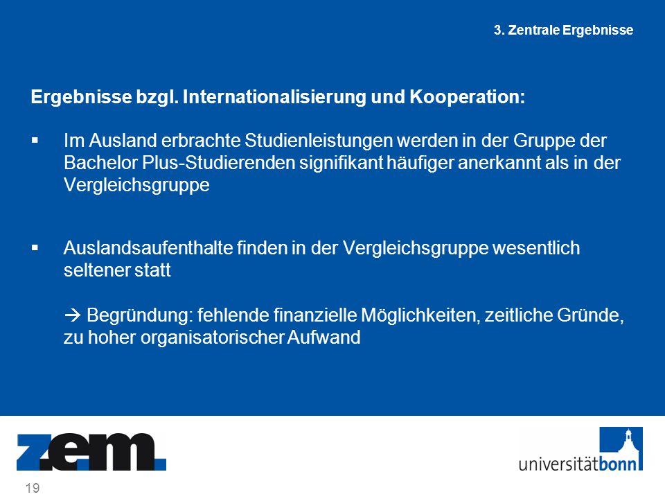 Ergebnisse bzgl. Internationalisierung und Kooperation: