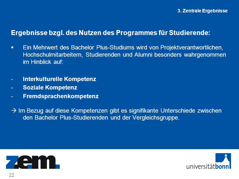 Ergebnisse bzgl. des Nutzen des Programmes für Studierende: