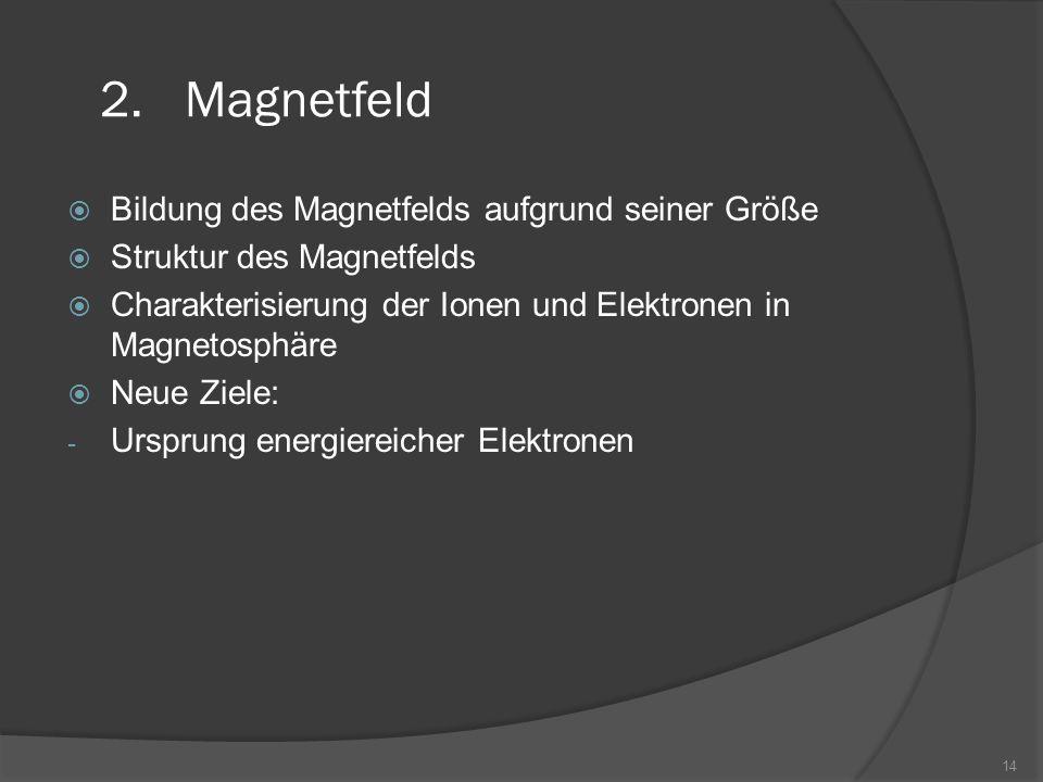 Magnetfeld Bildung des Magnetfelds aufgrund seiner Größe
