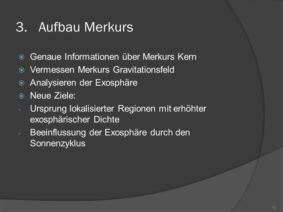 Aufbau Merkurs Genaue Informationen über Merkurs Kern
