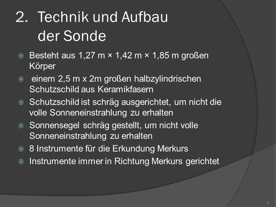 Technik und Aufbau der Sonde