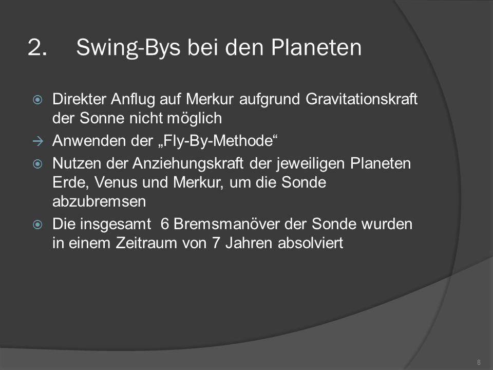 Swing-Bys bei den Planeten