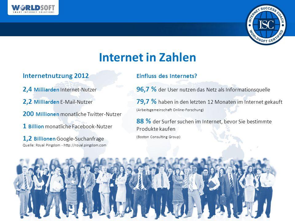 Internet in Zahlen Internetnutzung 2012 2,4 Milliarden Internet-Nutzer