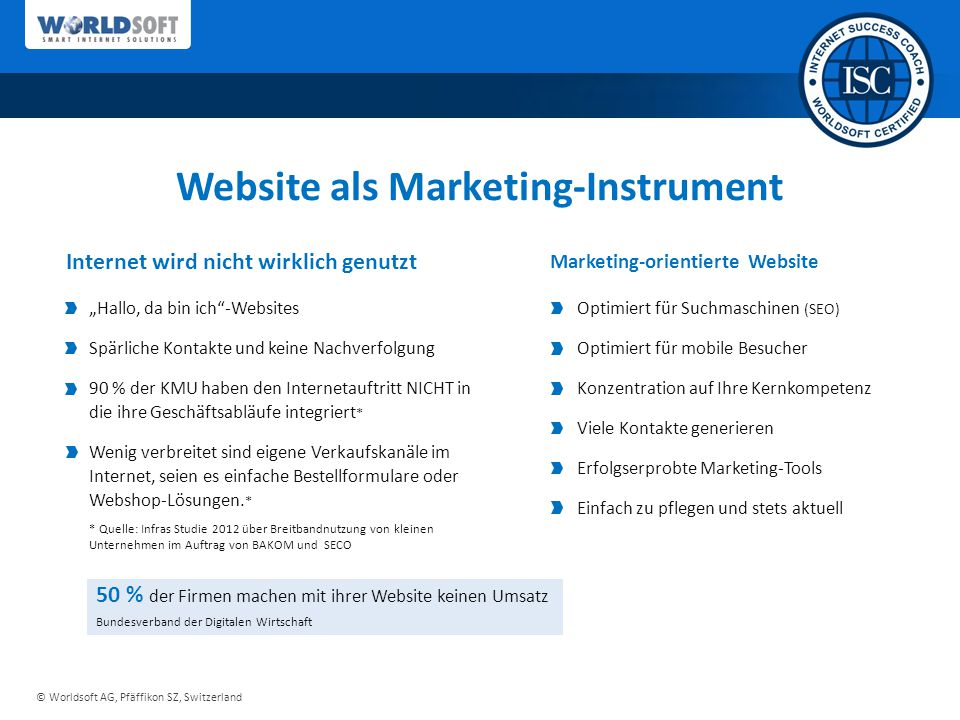 Website als Marketing-Instrument