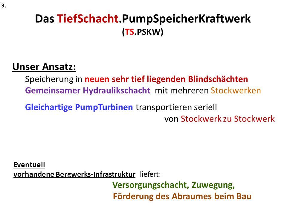 Das TiefSchacht.PumpSpeicherKraftwerk (TS.PSKW)