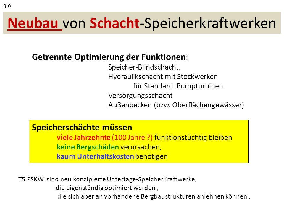 Neubau von Schacht-Speicherkraftwerken