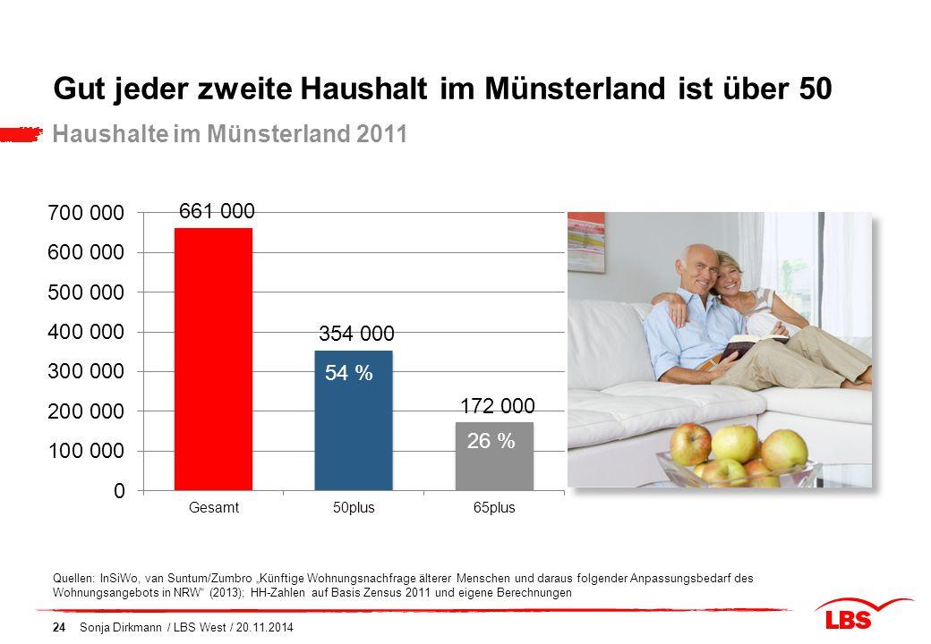 Gut jeder zweite Haushalt im Münsterland ist über 50