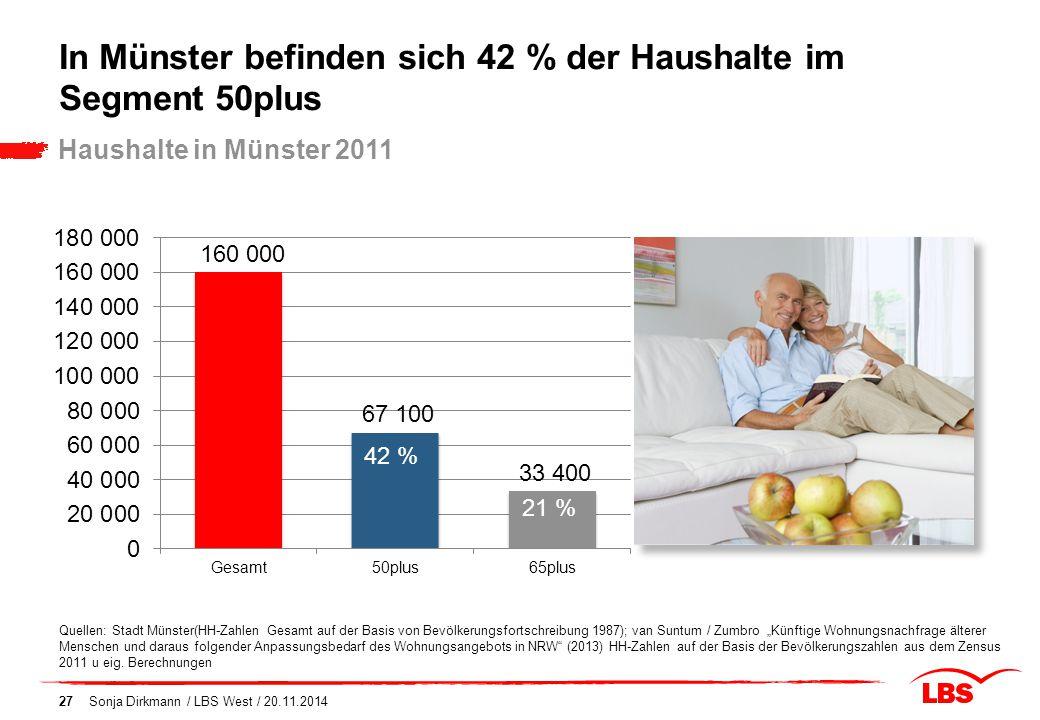 In Münster befinden sich 42 % der Haushalte im Segment 50plus