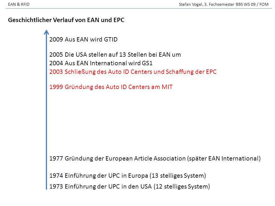 Geschichtlicher Verlauf von EAN und EPC
