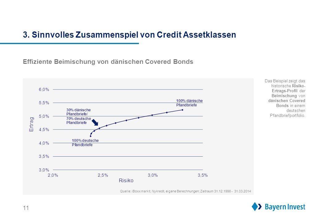 4. Fazit Portfoliokennzahlen für Covered Bond Portfolien der BayernInvest.