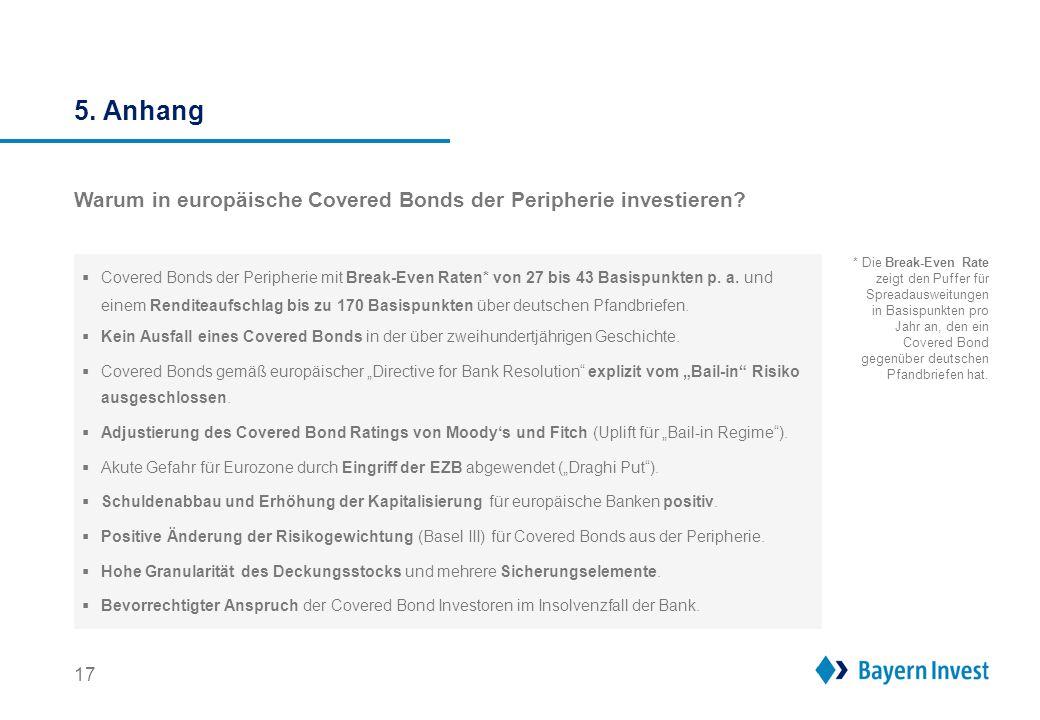 5. Anhang Warum in europäische Covered Bonds der Peripherie investieren Kriterium. Spanien. Italien.