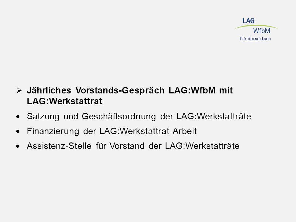 Jährliches Vorstands-Gespräch LAG:WfbM mit LAG:Werkstattrat