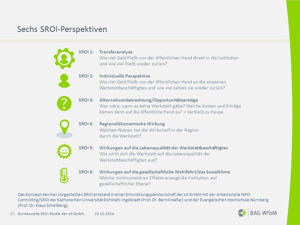 Sechs SROI-Perspektiven