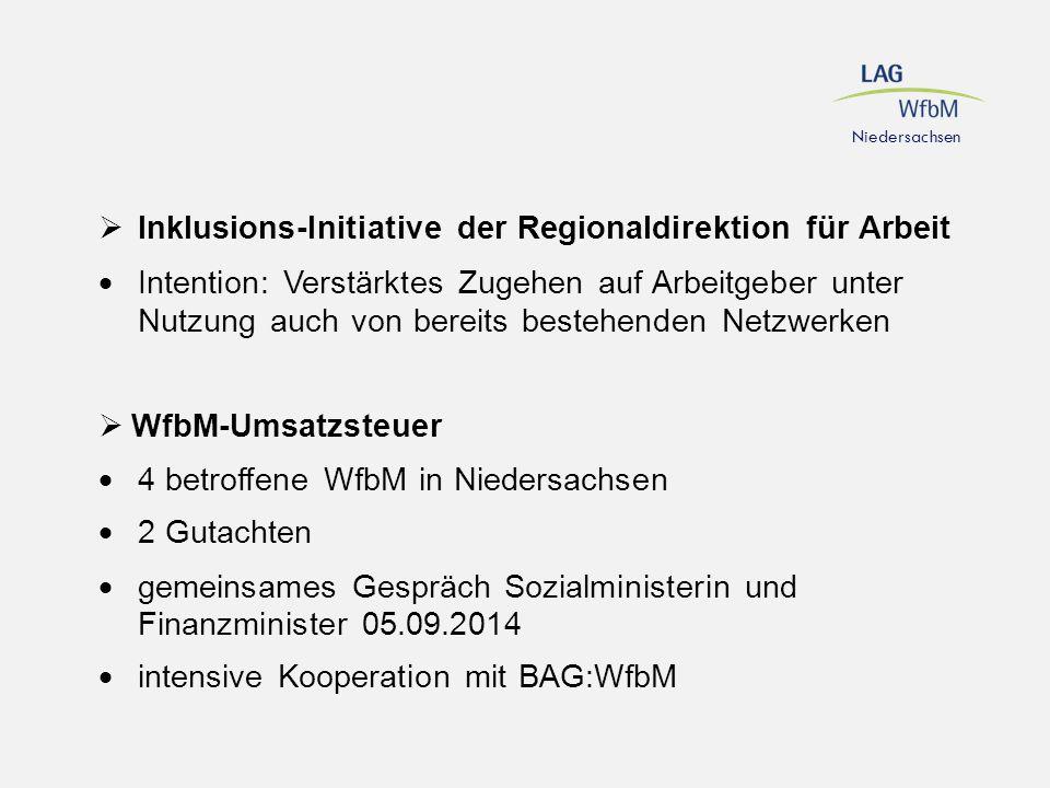 Inklusions-Initiative der Regionaldirektion für Arbeit