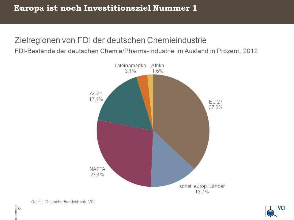 Europa ist noch Investitionsziel Nummer 1