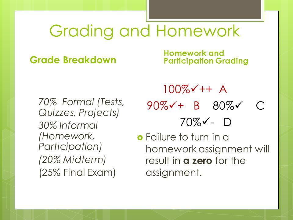 Grading and Homework 100%++ A 90%+ B 80% C 70%- D Grade Breakdown
