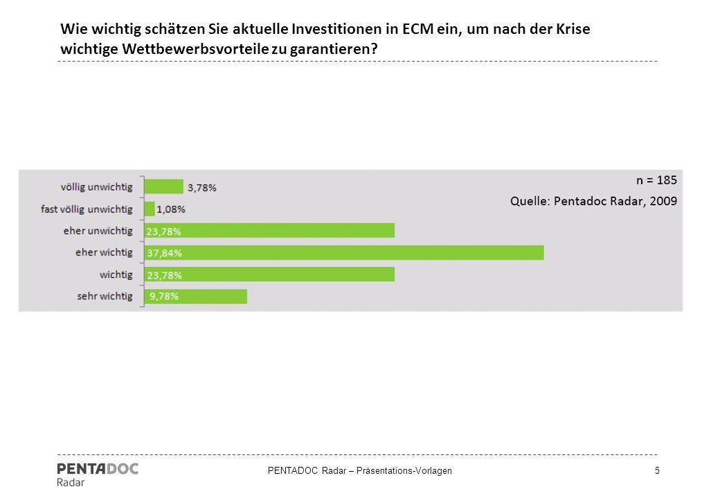 Wie wichtig schätzen Sie aktuelle Investitionen in ECM ein, um nach der Krise wichtige Wettbewerbsvorteile zu garantieren