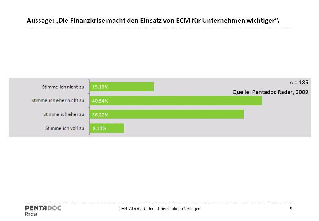 """Aussage: """"Die Finanzkrise macht den Einsatz von ECM für Unternehmen wichtiger ."""