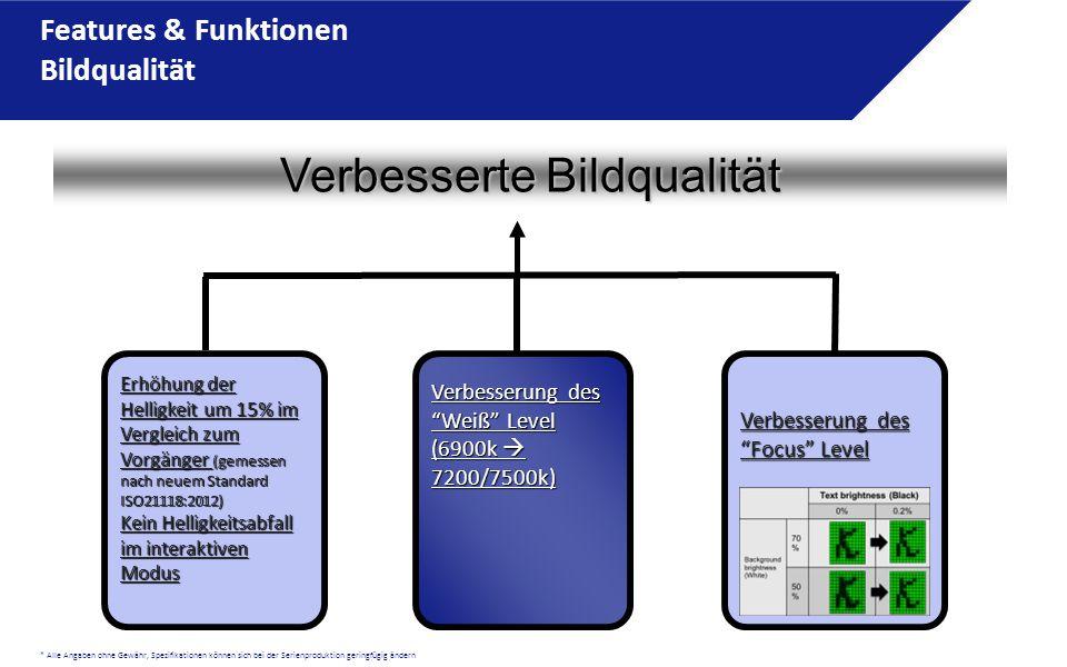 Features & Funktionen Bildqualität