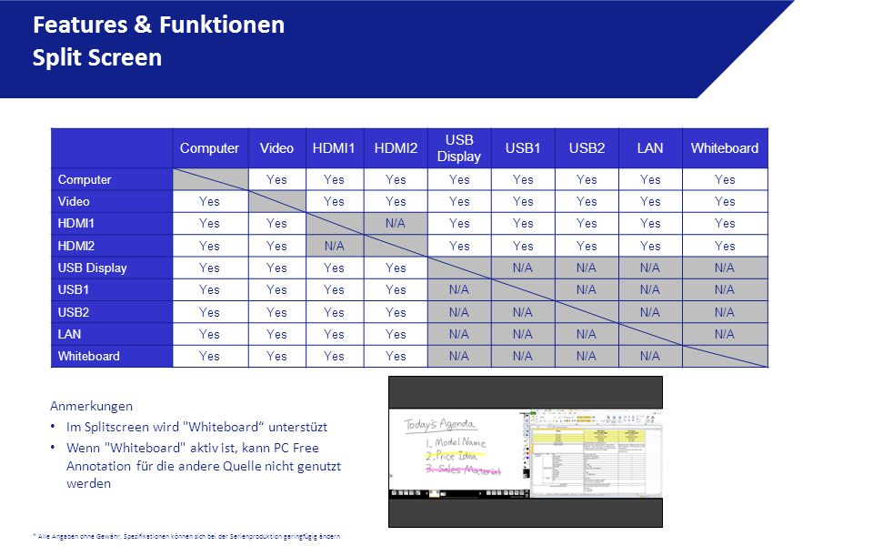 Features & Funktionen Split Screen