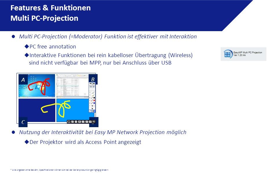 Features & Funktionen Multi PC-Projection