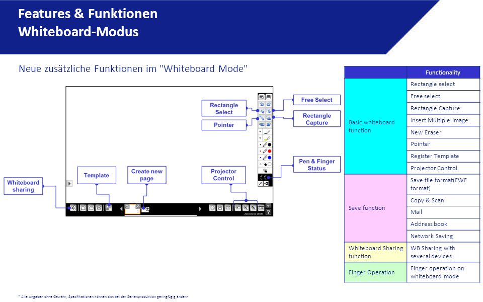 Features & Funktionen Whiteboard-Modus