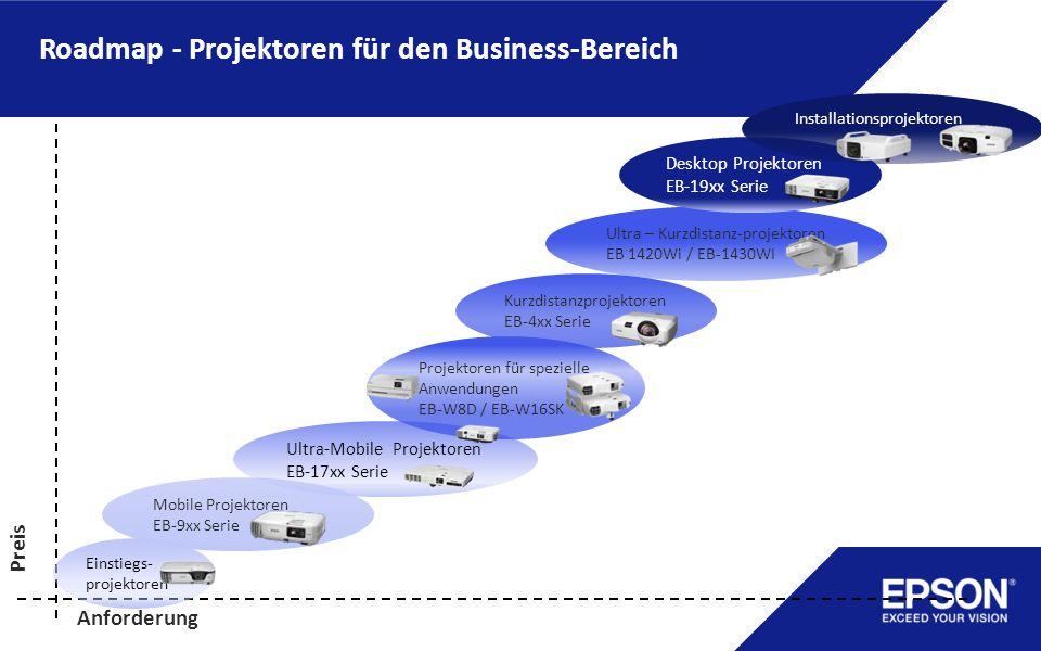 Roadmap - Projektoren für den Business-Bereich