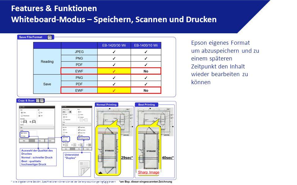 Features & Funktionen Whiteboard-Modus – Speichern, Scannen und Drucken