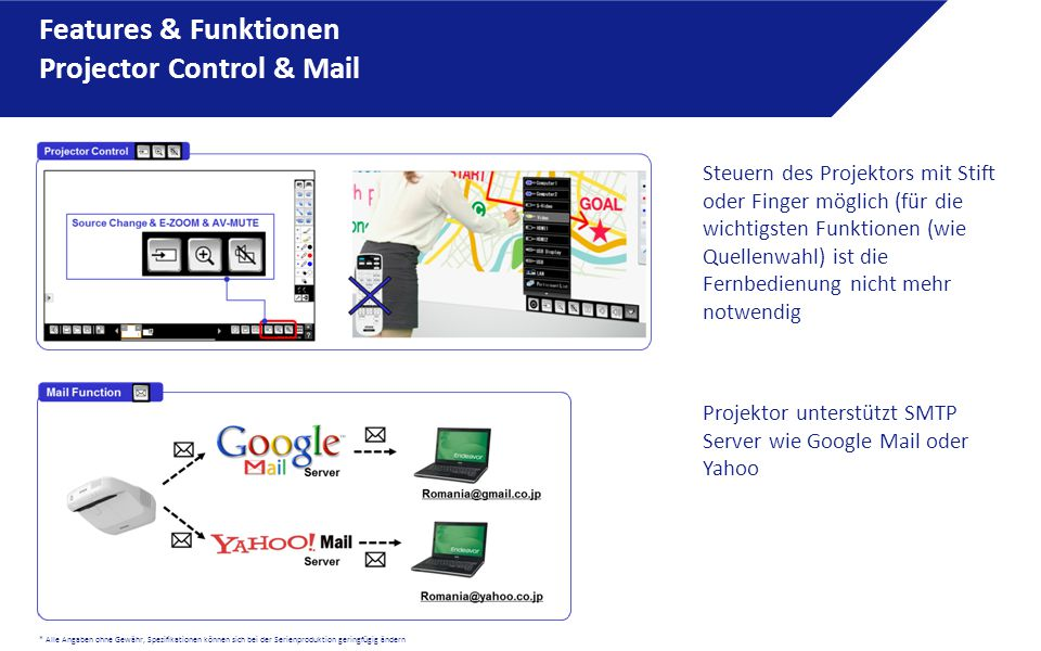 Features & Funktionen Projector Control & Mail